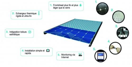 solaire 2g marque dualsun panneau solaire hybride devis gratuit sur greenvivo. Black Bedroom Furniture Sets. Home Design Ideas